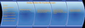 Dein Ziel Heilpraktiker Psychotherapie